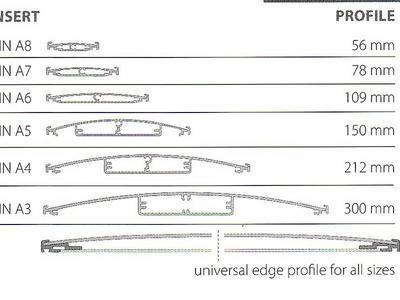 Strato profil